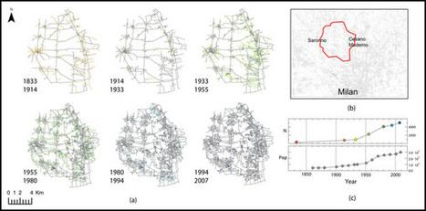 Grid Unlocked: How Street Networks Evolve as CitiesGrow | Urban Life | Scoop.it