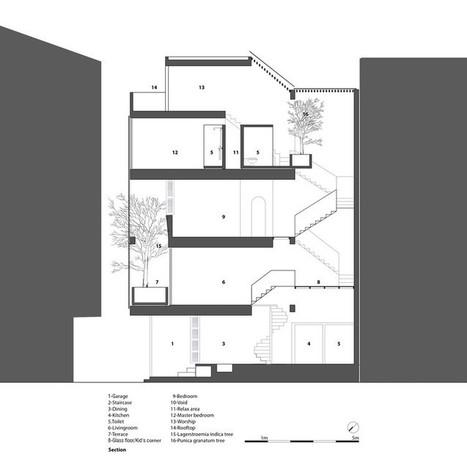 Casa 3x10 / AHL architects associates | fap-arquitectura | Scoop.it