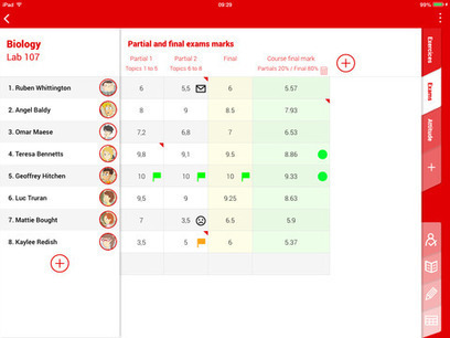 Additio - Teacher's gradebook | iPad classroom | Scoop.it