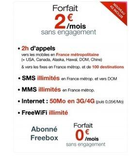 Free Mobile : la 4G incluse dans le Forfait 2€ | Free, trublion de la 4G | Scoop.it