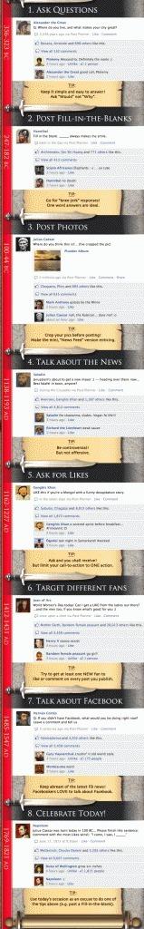 8 Types De Statuts Pour Améliorer L'edgeRank De Votre Page Facebook ! | Noodle & Threads | Scoop.it