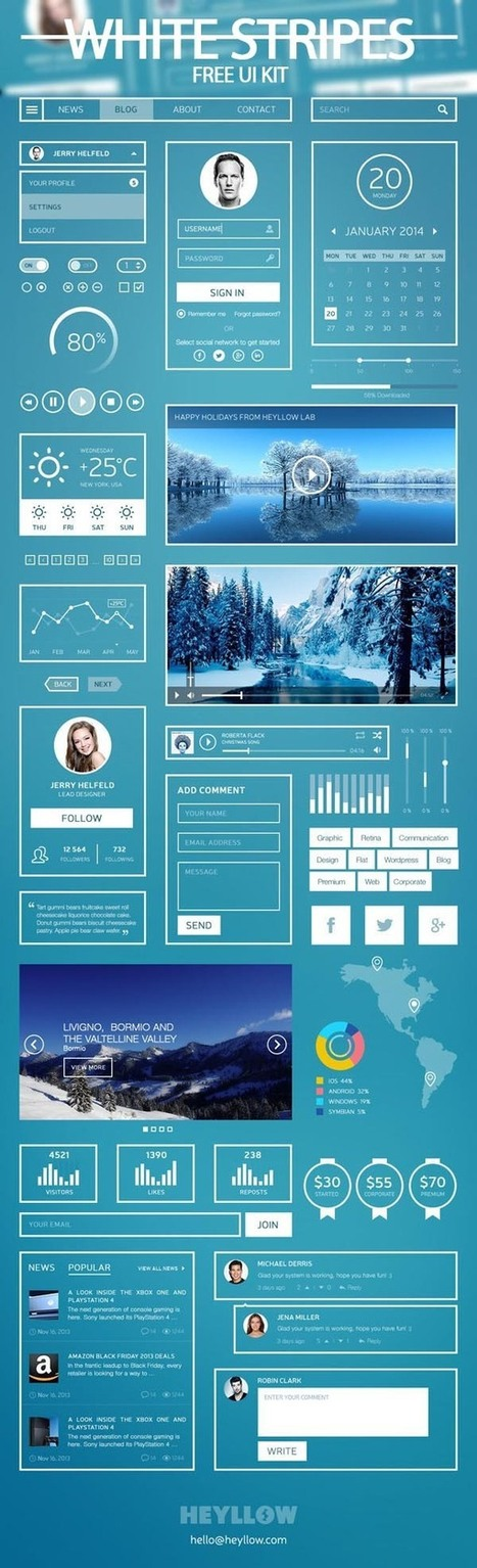 Flat UI Kits for Designers | Education in the Digital Age | Scoop.it