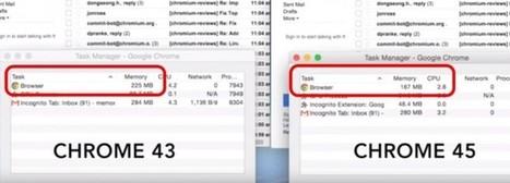 La nueva versión de Chrome consumirá menos memoria | El rincón de mferna | Scoop.it