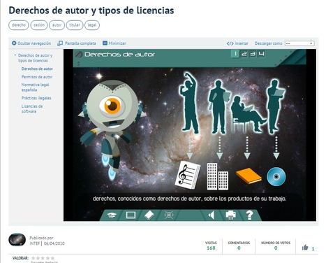 Derechos de autor y tipos de licencias | Teachelearner | Scoop.it