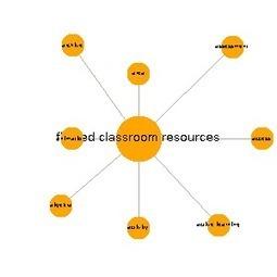 "Flipped Classroom Resources   Curso #ccfuned: ""La Clase invertida - Flipped Classroom""   Scoop.it"