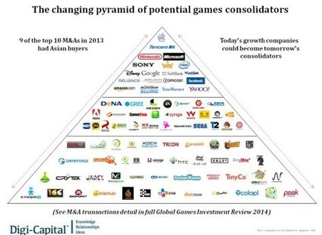 Mobile gaming could drive entire video game industry to $100B in revenue by 2017 | Things to be read. | Scoop.it