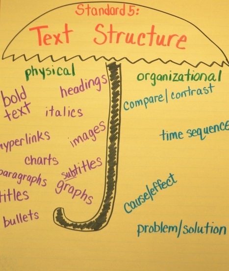 Teaching the Text Structure Standard (RI5) in the Elementary Classroom | Literacy | Scoop.it