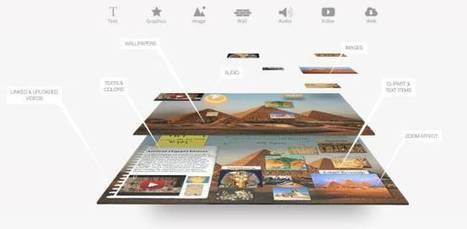 Glogster. Créer un poster multimédia | Ma boîte à outils | Scoop.it