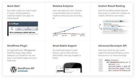 swiftype, construye un buscador avanzado para tu sitio web | Desarrollo de Apps, Softwares & Gadgets: | Scoop.it
