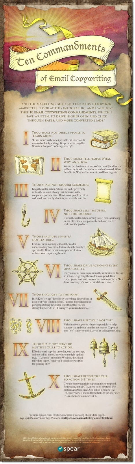 10 Commandments of Email Copywriting [INFOGRAPHIC] | MarketingHits | Scoop.it