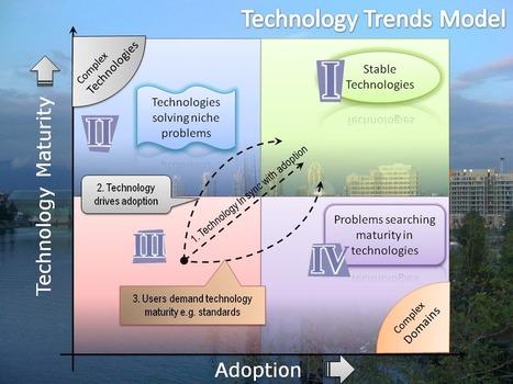 Virtualization and Cloud Computing - Road Ahead - Trends '10 | Arquitetura Corporativa | Scoop.it