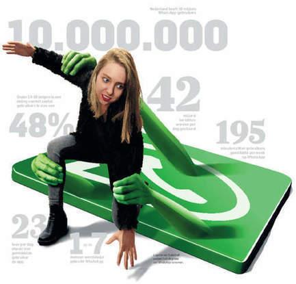 Klaar met WhatsApp, weg met het groene monster! | Mediawijsheid en ouders | Scoop.it