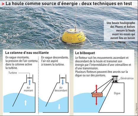 Énergies marines. Le Finistère à la pointe de la houle | Systèmes énergétiques du futur | Scoop.it