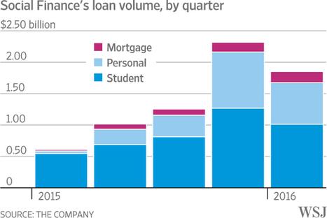 Slump Might Turn Anti-Bank SoFi Into a Bank | Crowdfunding, Peer-to-peer lending | Scoop.it