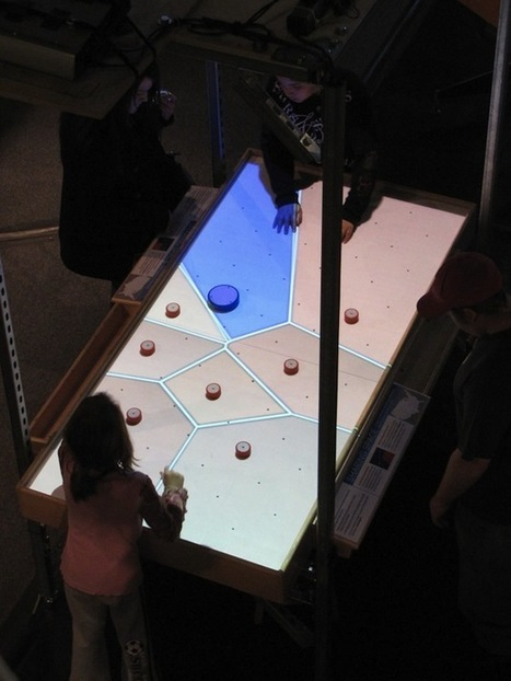 Iterating for Visitors at the Exploratorium | UX Magazine | Museums and emerging technologies | Scoop.it