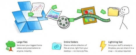 Dropbox Links Upgraded: The 2 Biggest Changes - Edudemic | Leveraging Information | Scoop.it