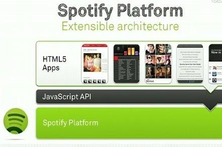 Spotify's app platform: That's it?   Radio 2.0 (En & Fr)   Scoop.it