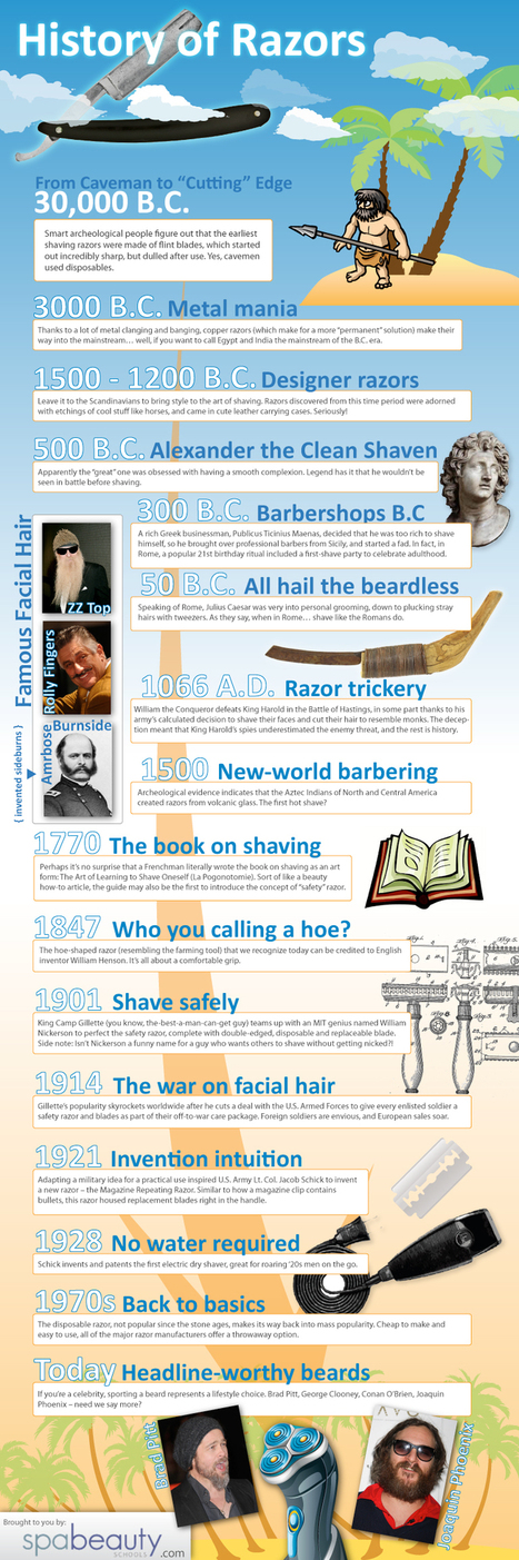 history-of-razors.jpg (768x2308 pixels) | Shaving Through the Ages | Scoop.it