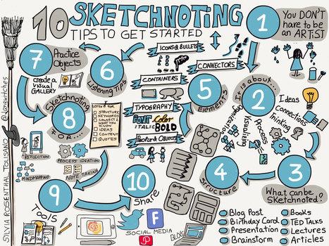 10 Tips to Get Started with Sketchnoting Workshop | Mundos Virtuales, Educacion Conectada y Aprendizaje de Lenguas | Scoop.it