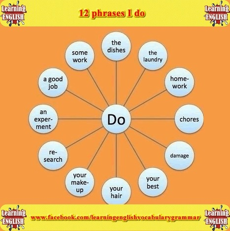 12 phrases for I do picture English lesson - Learning English with videos and pictures | Learning Basic English, to Advanced Over 700 On-Line Lessons and Exercises Free | Scoop.it