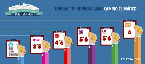 500 ONGs concluyen que Podemos tiene el mejor programa electoral | III REPÚBLICA | Scoop.it