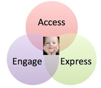 Access, Engage, and Express: The Lens for Teaching and Learning | Personalize Learning (#plearnchat) | Scoop.it