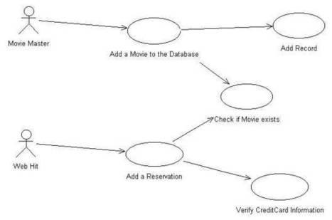 Introducción a la programación | Introducción a la programación | Scoop.it