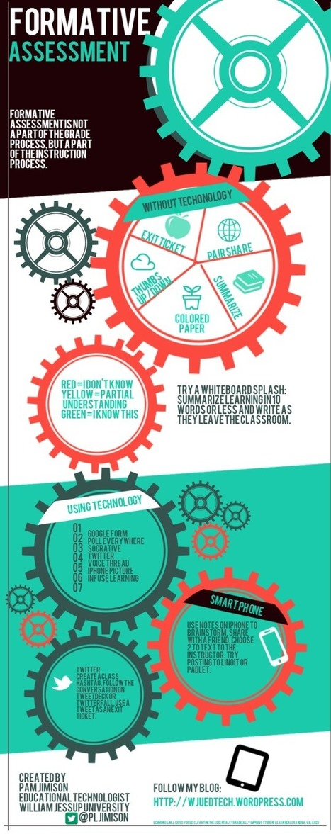 Formative Assessment Infographic | education reform | Scoop.it