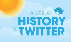 History, facts, emotions and celebrities on Twitter #infographic | Future Of Advertising | Scoop.it