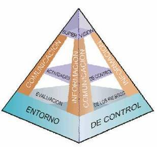 "Alejarse del ""control"" es mejorar tu educación! By .@juandoming 
