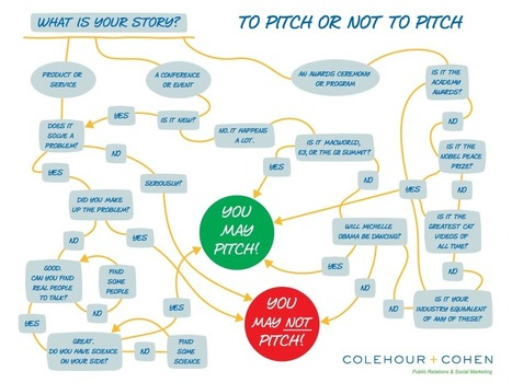 Fla(c)ks vs. Hacks: Pitching or Phishing? | International Public Affairs | Scoop.it