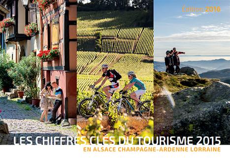 Chiffres clés du tourisme 2015 en Alsace Champagne-Ardenne Lorraine (ACAL) | Clicalsace | Le site www.clicalsace.com | Scoop.it