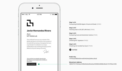 Learning Machine and MIT Media Lab Uses Blockchain Technology to Issue Academic Certificates – CoinSpeaker | Coinspeaker | Scoop.it
