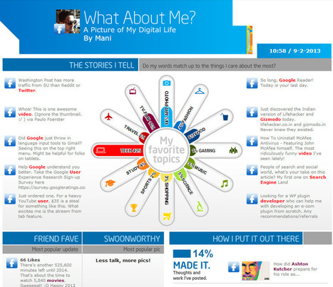 9 Amazing Tools To Make Beautiful Infographics Easily | Social Media | Scoop.it