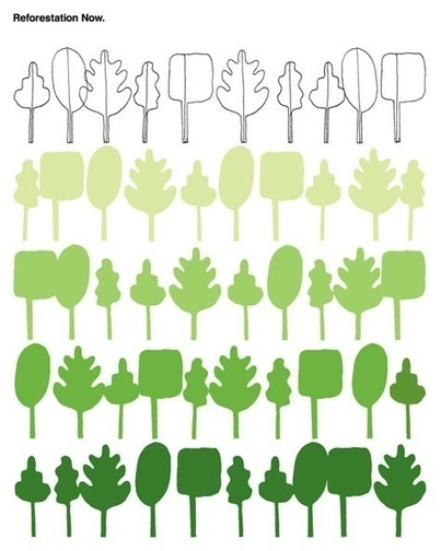 International Day of Forests - March 21 | International Day of Forests - March 21 | Scoop.it