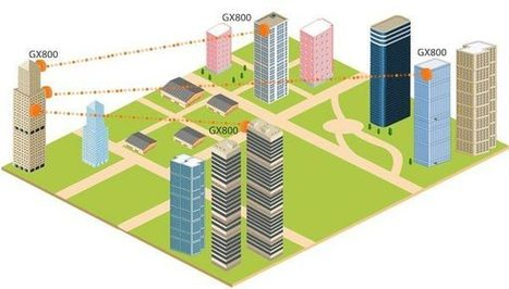 """Proxim Wireless - Bring Together """"Islands"""" of Users 