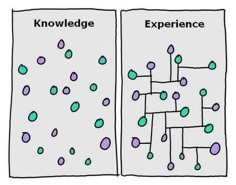 Twitter / ThinkingManager: The difference between experience ... | Transformational Leadership | Scoop.it
