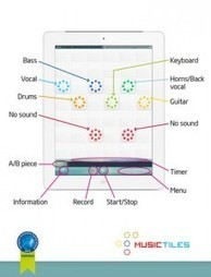 Music Ally Apps Report Q1 2013: 45 notable new music apps | yaHeard's Rule 4081 | Scoop.it