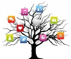 Increase Social Media Capital with Content Curation | Power of Content Curation | Scoop.it