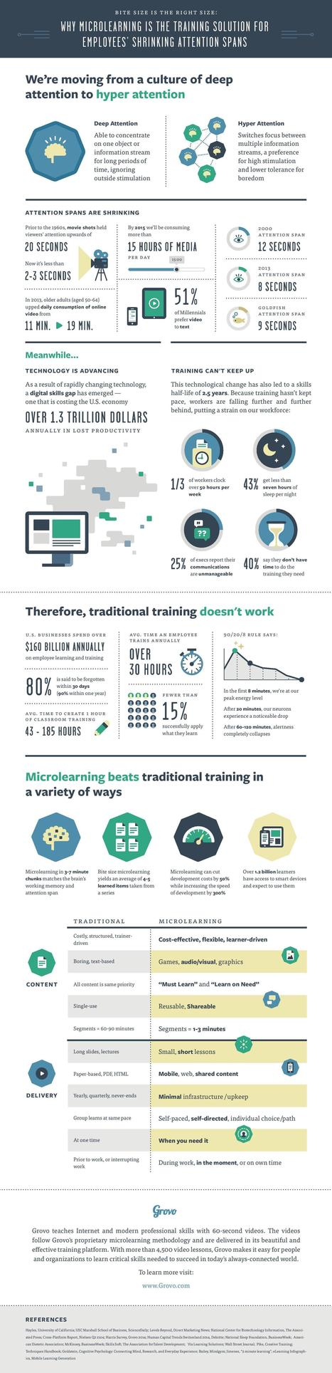 Traditional Training vs the Bite Size Approach Infographic - e-Learning Infographics | Free Education | Scoop.it