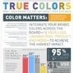 Que révèlent les couleurs de votre marque sur votre activité ? | SPIP - cms, javascripts et copyleft | Scoop.it