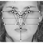 Are you ready for Facebook Facial Recognition software? | Social Media Focus | Scoop.it