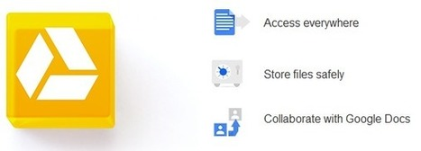 The Paperless iPad Classroom with the Google Drive App | Technology Tools for Leo's | Scoop.it