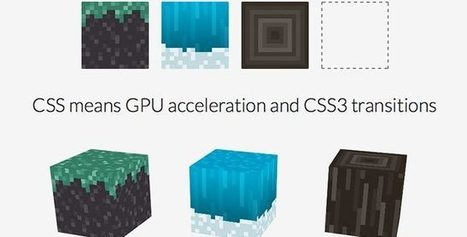 Voxel.css: Easy 3D rendering - CodeVisually.com | CSS3 et HTML5 pratiques | Scoop.it
