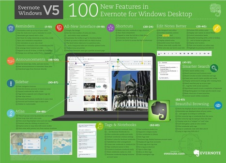 evernotewindows5_100-2k.png (2000×1445) | Delving into the Realm of Education Technologies | Scoop.it