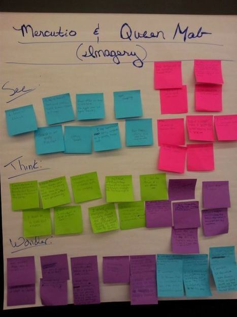 Visible Thinking in Romeo and Juliet | Binders Full of Evidence | Cultures of Thinking | Scoop.it