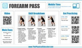 QR Codes, Coaches Eye & The 21st Century SkillPoster | iPad classroom | Scoop.it