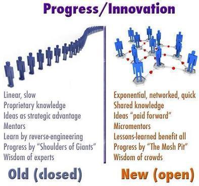 Creating Passionate Users: Mosh Pit as Innovation Model | Kreativitätsdenken | Scoop.it