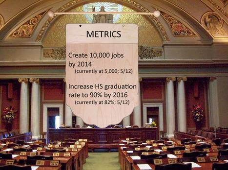 KPIs for State Legislators - Social Innovation Minnesota | Social Innovation Minnesota | Social Innovaction | Scoop.it