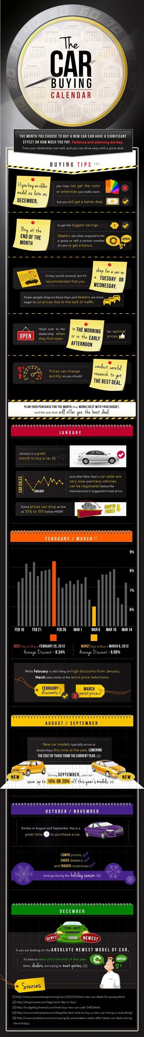 Car-Buying-Saving-Calendar.png (600x4303 pixels) | Top 5 Infographics | Scoop.it